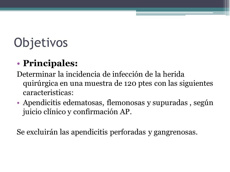 Objetivos Principales: Determinar la incidencia de infección de la herida quirúrgica en una muestra de 120 ptes con las siguientes caracteristicas: Ap