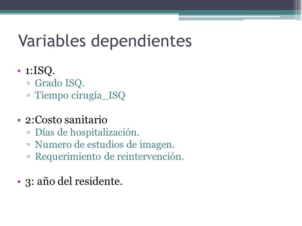 Variables dependientes 1:ISQ. Grado ISQ. Tiempo cirugía_ISQ 2:Costo sanitario Días de hospitalización. Numero de estudios de imagen. Requerimiento de