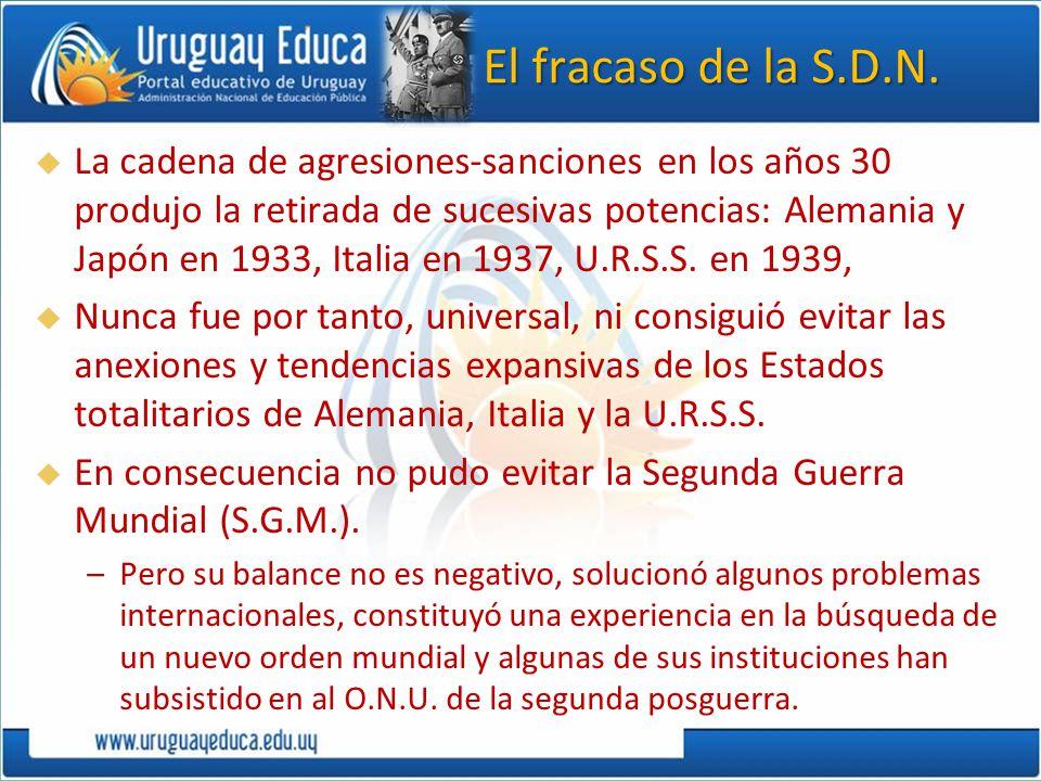 El fracaso de la S.D.N. La cadena de agresiones-sanciones en los años 30 produjo la retirada de sucesivas potencias: Alemania y Japón en 1933, Italia