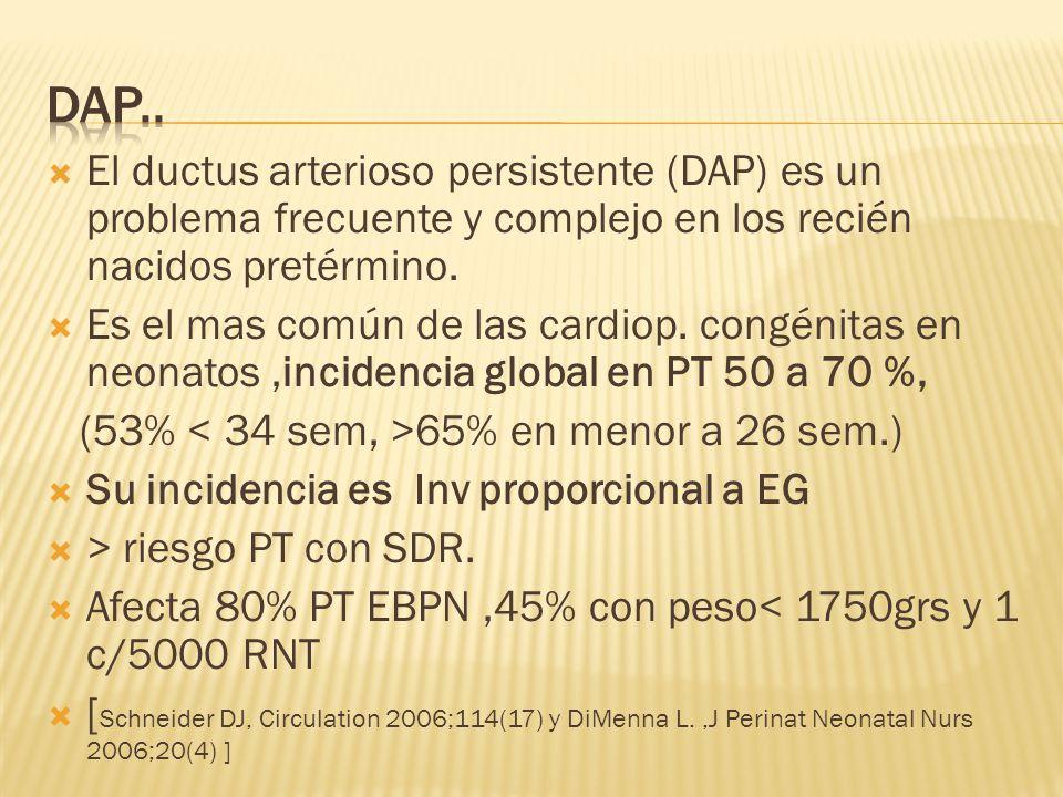 El ductus arterioso persistente (DAP) es un problema frecuente y complejo en los recién nacidos pretérmino. Es el mas común de las cardiop. congénitas