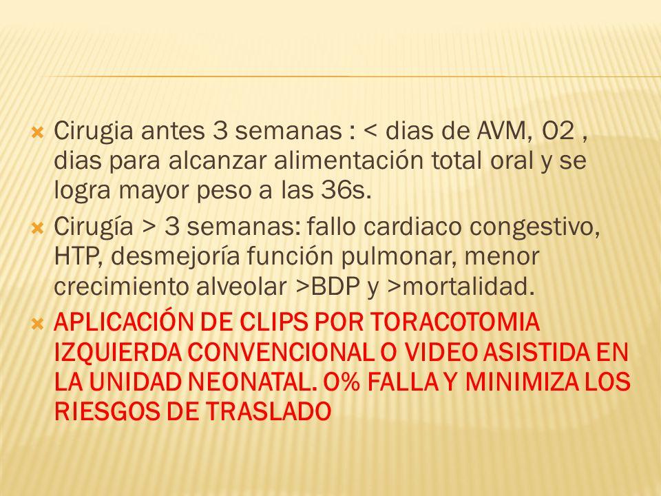 SANGRADOS O HEMORRAGIAS INTRAOPERATORIAS.