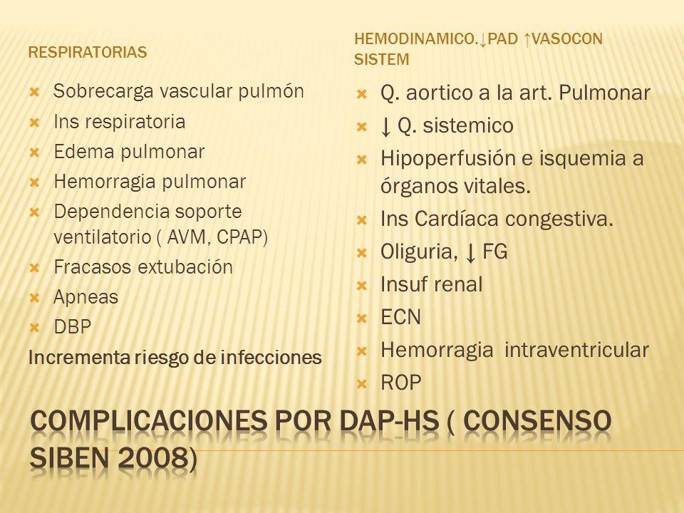 Su sola presencia mayor riesgo de infección endovascular y tromboembolismo.(Dudell GG; J Pediatric 1984;104(6):915-20 En PT con DAP >14dias(DAP-PP) mayor morbilidad ( ganan menos peso, tardan mas dias en alcanzar N enteral completa, mas dias AVM y O2, >incidencia BDP,ROP,ECN, N parenteral, colestasis,osteopenia y desnutrición.) Koch J.