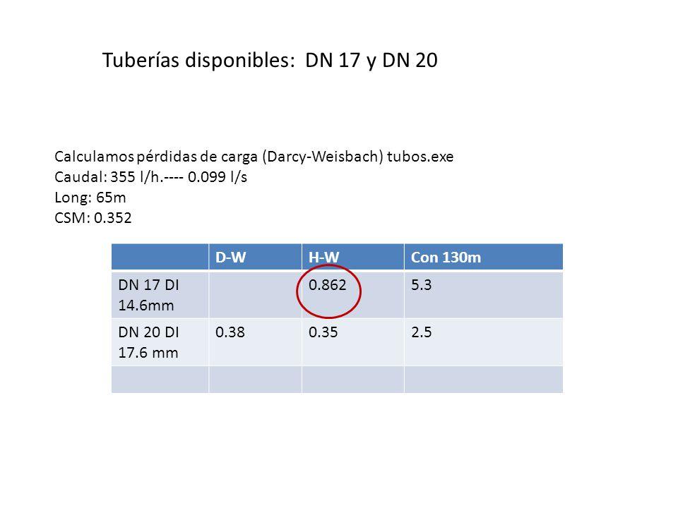 Tuberías disponibles: DN 17 y DN 20 Calculamos pérdidas de carga (Darcy-Weisbach) tubos.exe Caudal: 355 l/h.---- 0.099 l/s Long: 65m CSM: 0.352 D-WH-W