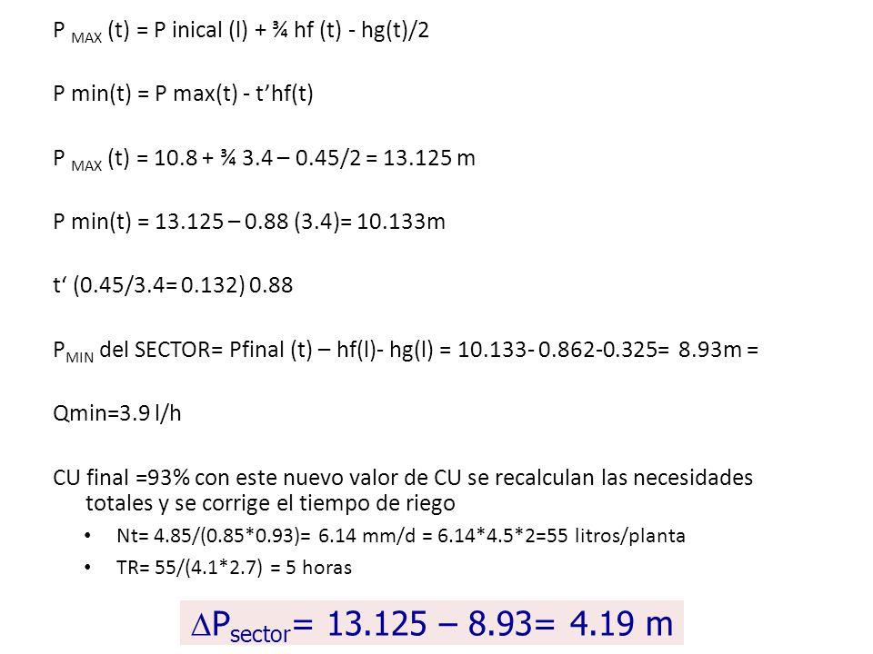 P MAX (t) = P inical (l) + ¾ hf (t) - hg(t)/2 P min(t) = P max(t) - thf(t) P MAX (t) = 10.8 + ¾ 3.4 – 0.45/2 = 13.125 m P min(t) = 13.125 – 0.88 (3.4)