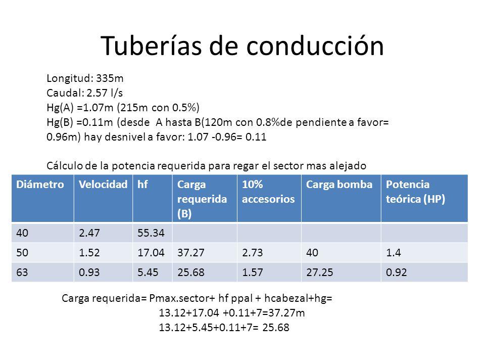 Tuberías de conducción DiámetroVelocidadhfCarga requerida (B) 10% accesorios Carga bombaPotencia teórica (HP) 402.4755.34 501.5217.0437.272.73401.4 63