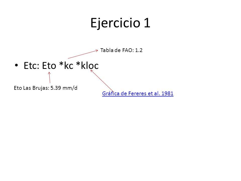 Ejercicio 1 Etc: Eto *kc *kloc Tabla de FAO: 1.2 Eto Las Brujas: 5.39 mm/d Gráfica de Fereres et al. 1981