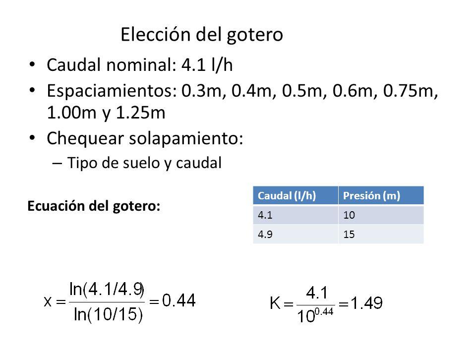 Caudal nominal: 4.1 l/h Espaciamientos: 0.3m, 0.4m, 0.5m, 0.6m, 0.75m, 1.00m y 1.25m Chequear solapamiento: – Tipo de suelo y caudal Ecuación del gote