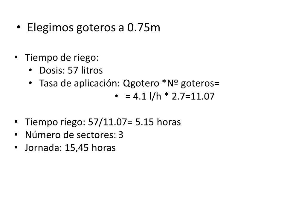 Elegimos goteros a 0.75m Tiempo de riego: Dosis: 57 litros Tasa de aplicación: Qgotero *Nº goteros= = 4.1 l/h * 2.7=11.07 Tiempo riego: 57/11.07= 5.15