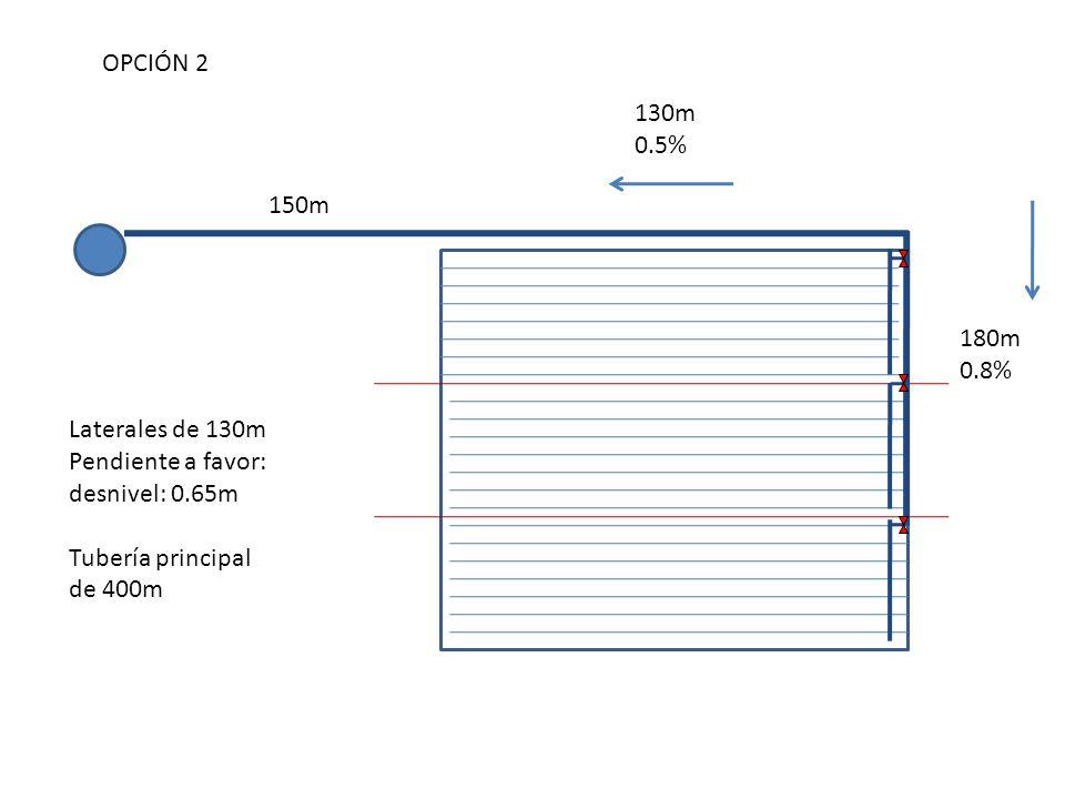 150m 130m 0.5% 180m 0.8% Laterales de 130m Pendiente a favor: desnivel: 0.65m Tubería principal de 400m OPCIÓN 2