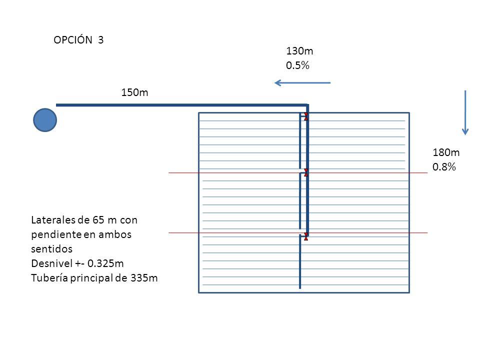 150m 130m 0.5% 180m 0.8% Laterales de 65 m con pendiente en ambos sentidos Desnivel +- 0.325m Tubería principal de 335m OPCIÓN 3