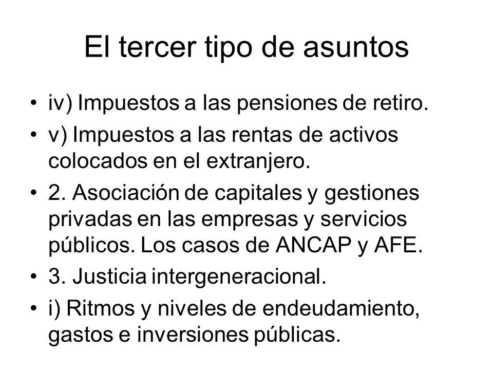 El tercer tipo de asuntos iv) Impuestos a las pensiones de retiro. v) Impuestos a las rentas de activos colocados en el extranjero. 2. Asociación de c