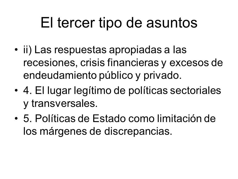El tercer tipo de asuntos ii) Las respuestas apropiadas a las recesiones, crisis financieras y excesos de endeudamiento público y privado.