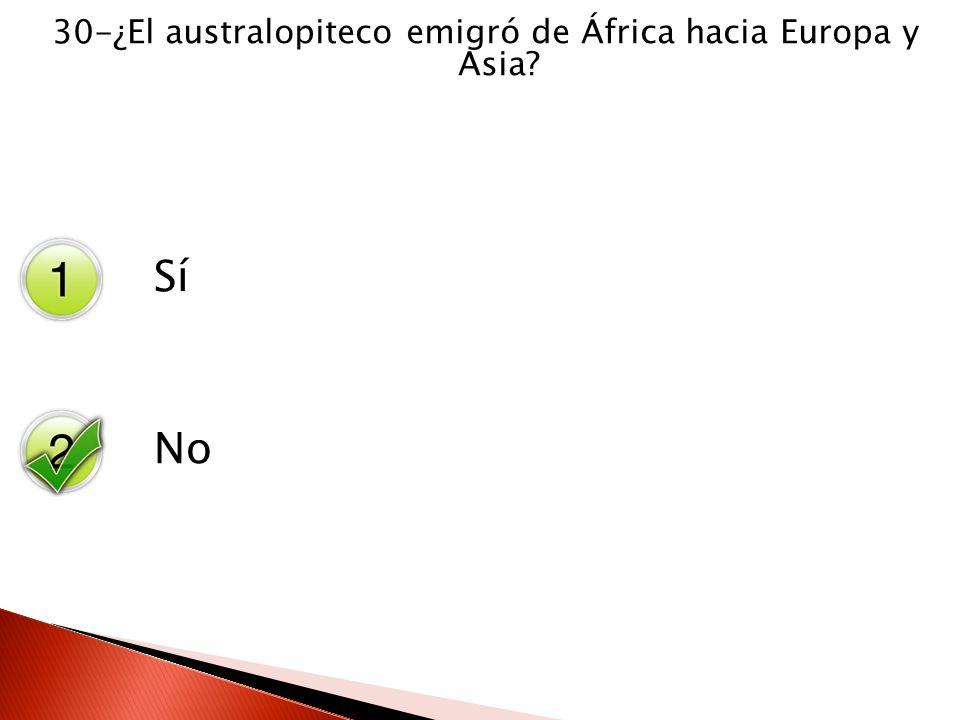 Sí No 30-¿El australopiteco emigró de África hacia Europa y Asia?