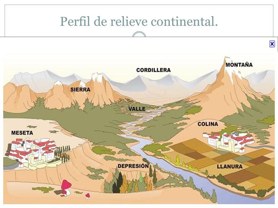 Perfil de relieve continental.