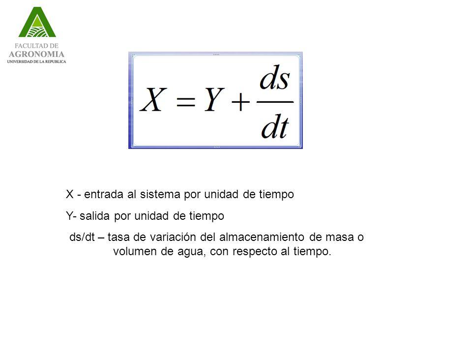 X - entrada al sistema por unidad de tiempo Y- salida por unidad de tiempo ds/dt – tasa de variación del almacenamiento de masa o volumen de agua, con respecto al tiempo.