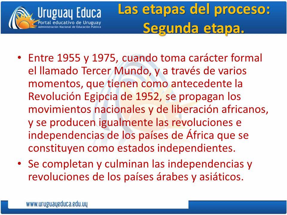 Las etapas del proceso: Segunda etapa. Entre 1955 y 1975, cuando toma carácter formal el llamado Tercer Mundo, y a través de varios momentos, que tien