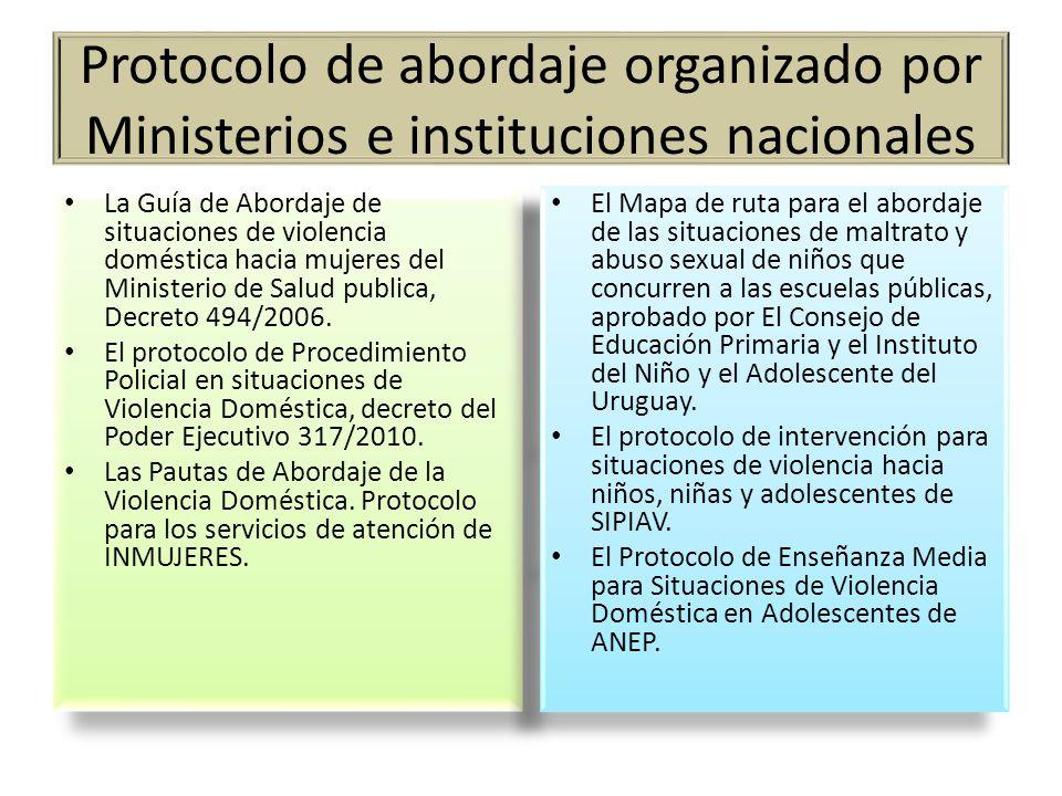 Protocolo de abordaje organizado por Ministerios e instituciones nacionales La Guía de Abordaje de situaciones de violencia doméstica hacia mujeres de