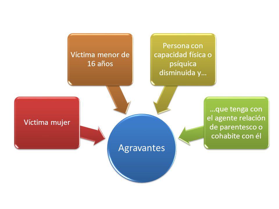 Agravantes Víctima mujer Víctima menor de 16 años Persona con capacidad física o psíquica disminuida y… …que tenga con el agente relación de parentesc