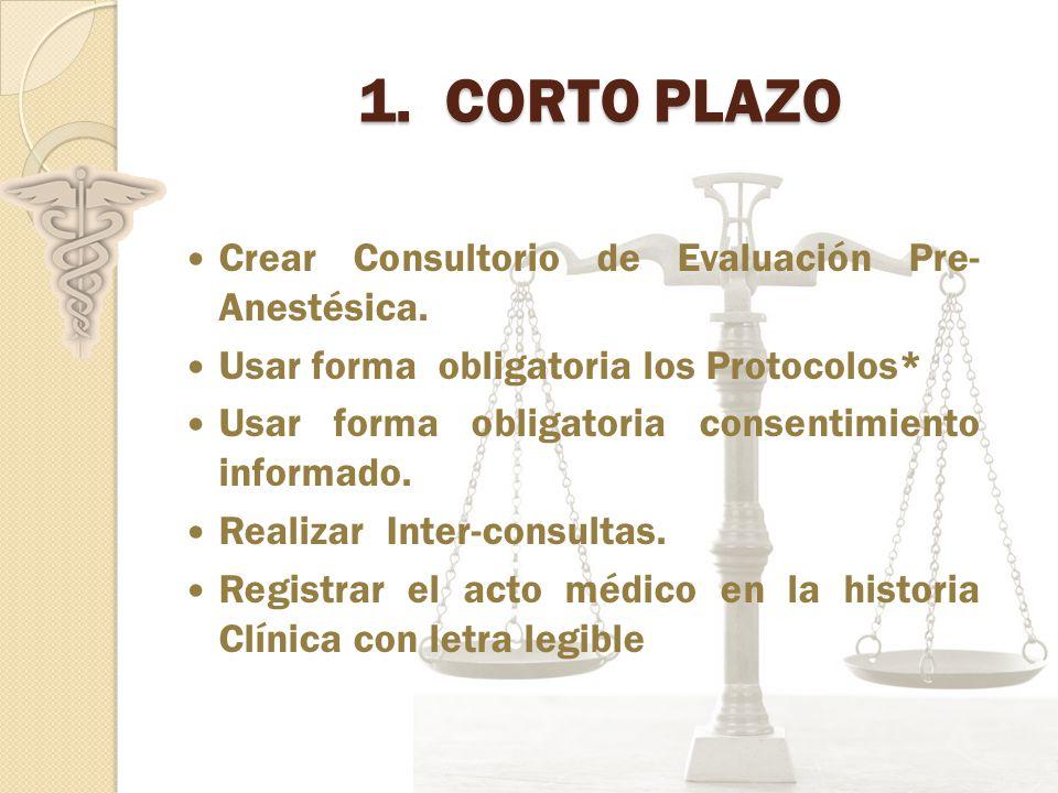 1.CORTO PLAZO Crear Consultorio de Evaluación Pre- Anestésica.