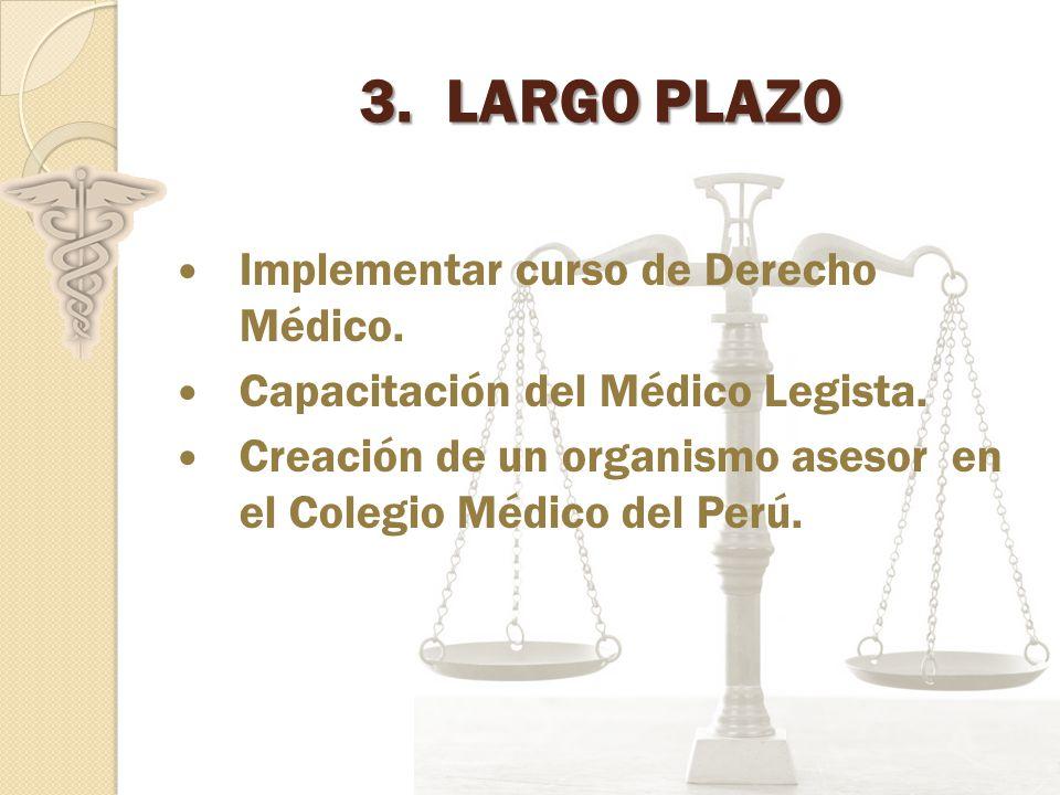 3.LARGO PLAZO Implementar curso de Derecho Médico.