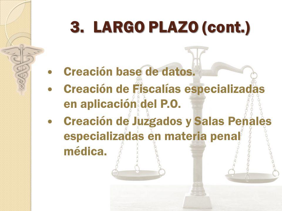 3.LARGO PLAZO (cont.) Creación base de datos.