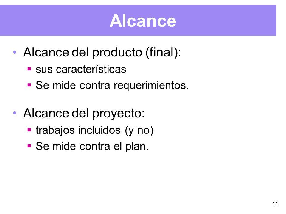 11 Alcance Alcance del producto (final): sus características Se mide contra requerimientos.