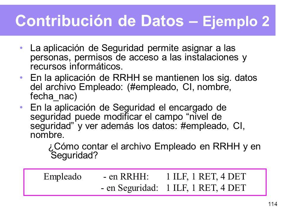 114 Contribución de Datos – Ejemplo 2 La aplicación de Seguridad permite asignar a las personas, permisos de acceso a las instalaciones y recursos informáticos.