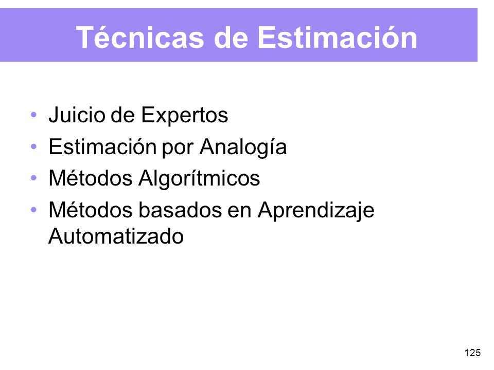 125 Técnicas de Estimación Juicio de Expertos Estimación por Analogía Métodos Algorítmicos Métodos basados en Aprendizaje Automatizado