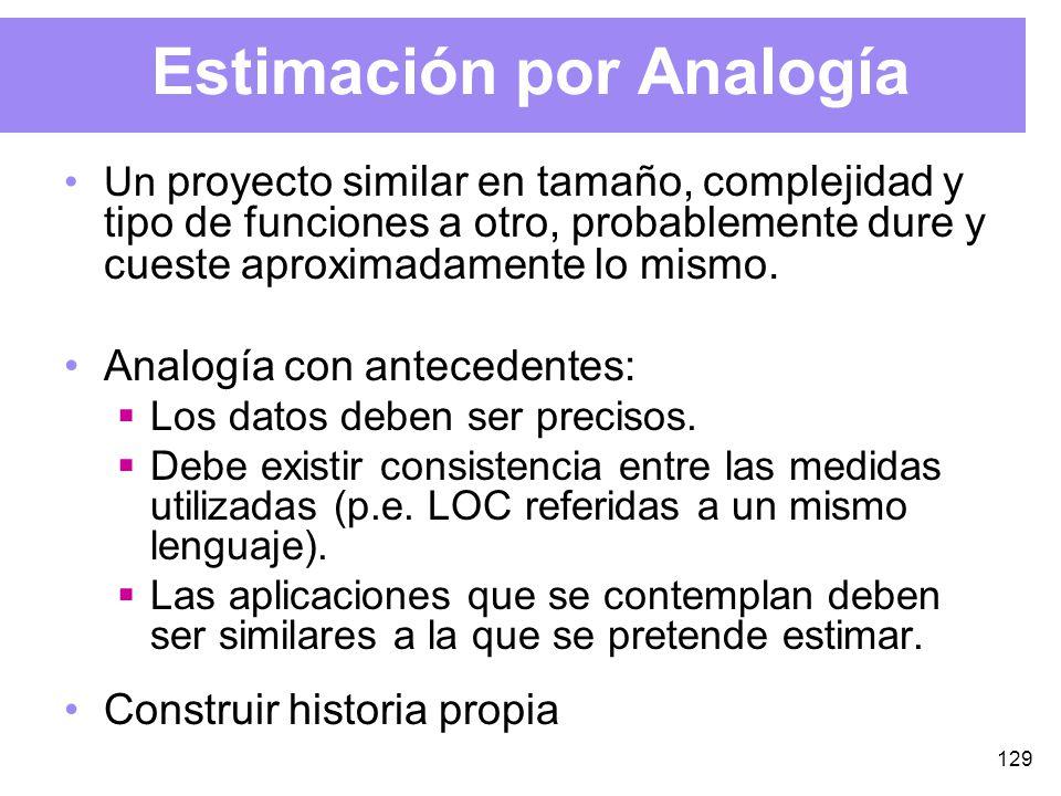 129 Estimación por Analogía Un proyecto similar en tamaño, complejidad y tipo de funciones a otro, probablemente dure y cueste aproximadamente lo mismo.