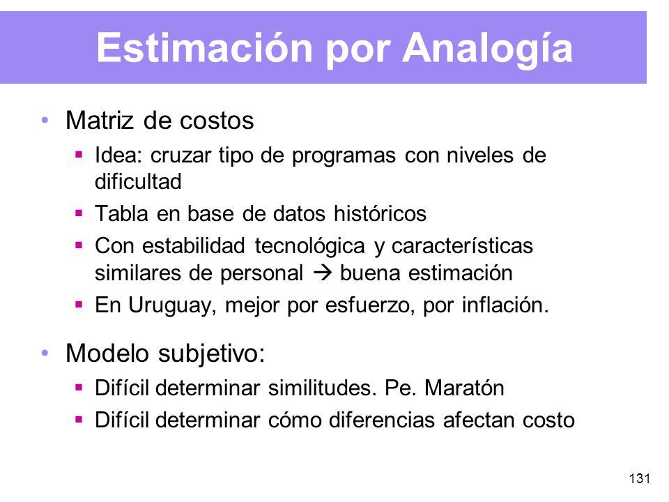 131 Estimación por Analogía Matriz de costos Idea: cruzar tipo de programas con niveles de dificultad Tabla en base de datos históricos Con estabilidad tecnológica y características similares de personal buena estimación En Uruguay, mejor por esfuerzo, por inflación.