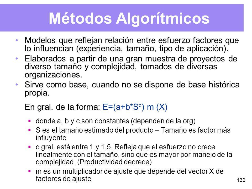 132 Métodos Algorítmicos Modelos que reflejan relación entre esfuerzo factores que lo influencian (experiencia, tamaño, tipo de aplicación).