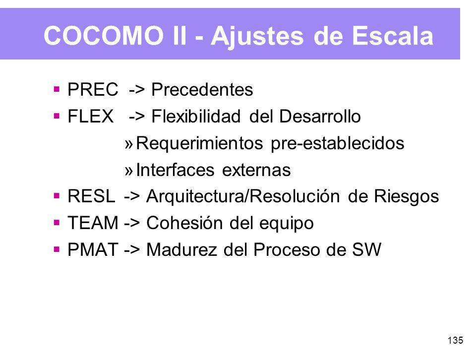 135 COCOMO II - Ajustes de Escala PREC -> Precedentes FLEX -> Flexibilidad del Desarrollo »Requerimientos pre-establecidos »Interfaces externas RESL-> Arquitectura/Resolución de Riesgos TEAM-> Cohesión del equipo PMAT-> Madurez del Proceso de SW