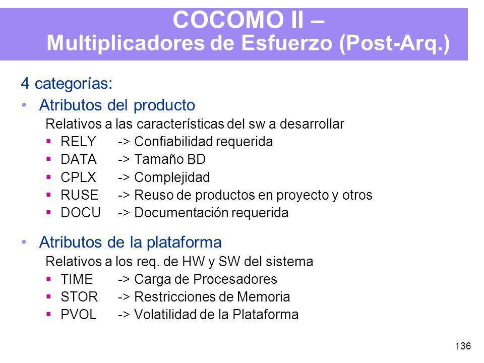 136 COCOMO II – Multiplicadores de Esfuerzo (Post-Arq.) 4 categorías: Atributos del producto Relativos a las características del sw a desarrollar RELY -> Confiabilidad requerida DATA -> Tamaño BD CPLX-> Complejidad RUSE-> Reuso de productos en proyecto y otros DOCU-> Documentación requerida Atributos de la plataforma Relativos a los req.