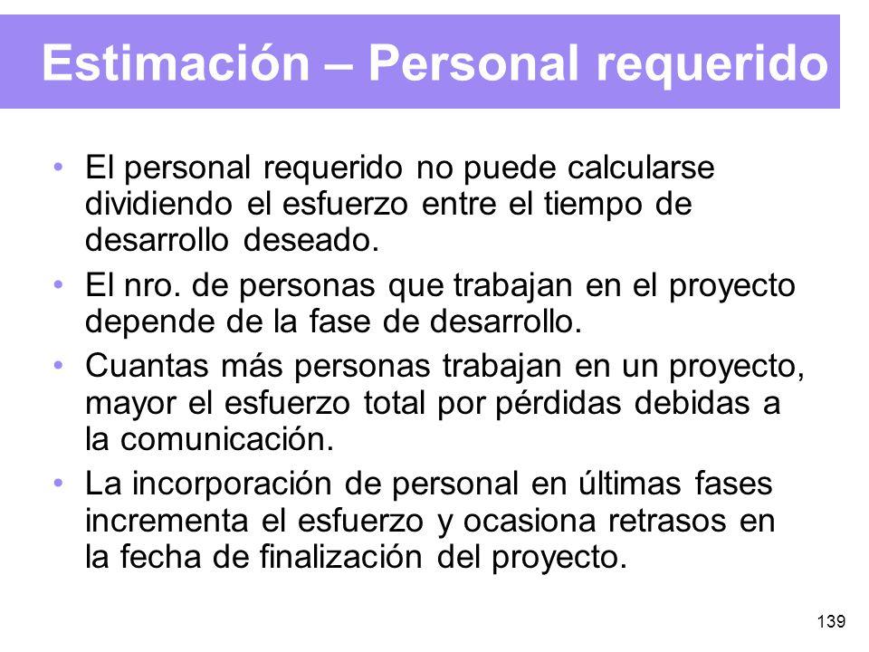 139 Estimación – Personal requerido El personal requerido no puede calcularse dividiendo el esfuerzo entre el tiempo de desarrollo deseado.