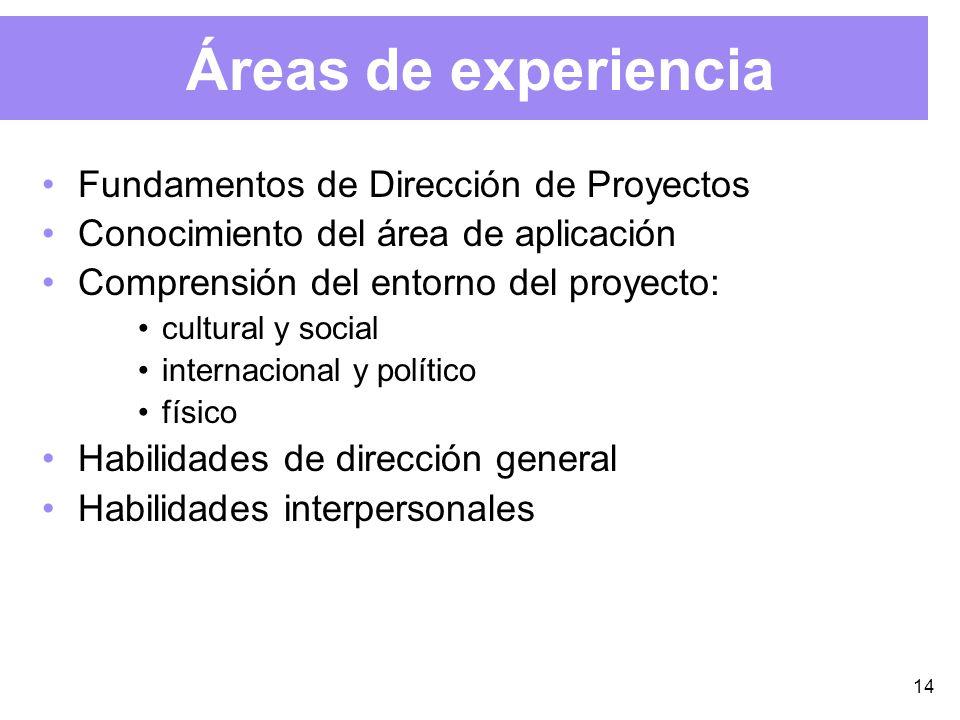 14 Áreas de experiencia Fundamentos de Dirección de Proyectos Conocimiento del área de aplicación Comprensión del entorno del proyecto: cultural y social internacional y político físico Habilidades de dirección general Habilidades interpersonales
