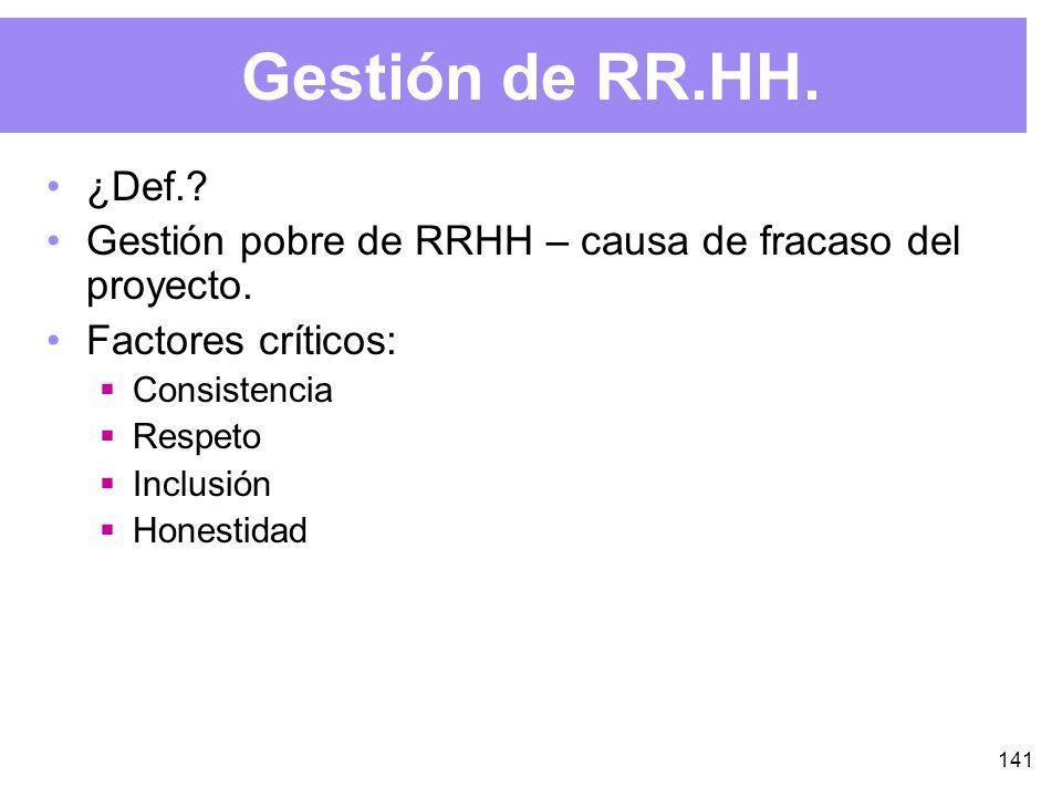 141 Gestión de RR.HH.¿Def.. Gestión pobre de RRHH – causa de fracaso del proyecto.