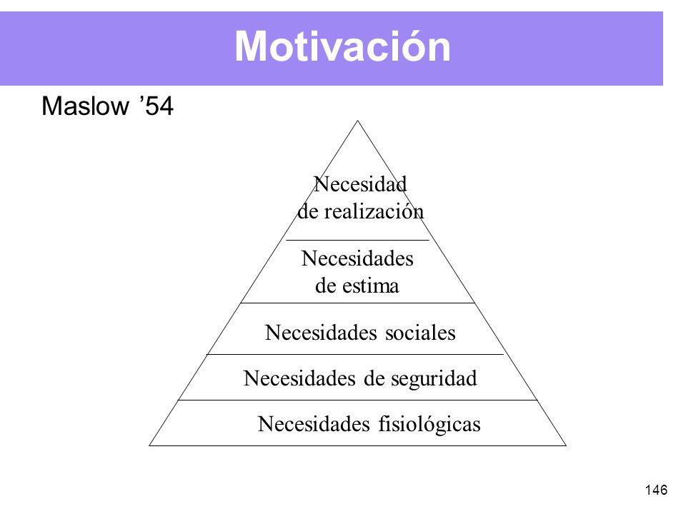 146 Motivación Maslow 54 Necesidades fisiológicas Necesidades de seguridad Necesidades sociales Necesidades de estima Necesidad de realización