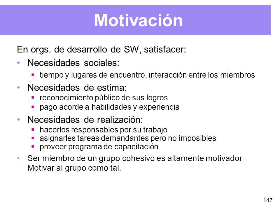 147 Motivación En orgs.