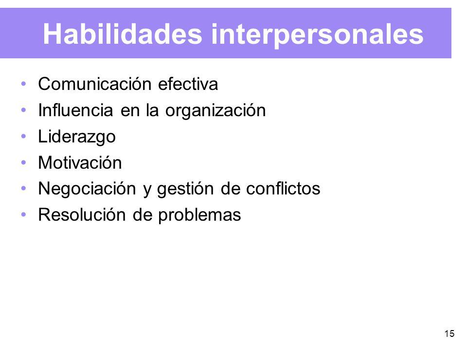 15 Habilidades interpersonales Comunicación efectiva Influencia en la organización Liderazgo Motivación Negociación y gestión de conflictos Resolución de problemas