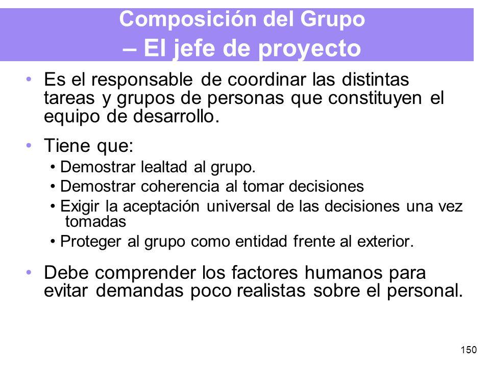 150 Composición del Grupo – El jefe de proyecto Es el responsable de coordinar las distintas tareas y grupos de personas que constituyen el equipo de desarrollo.