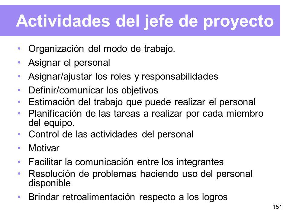 151 Actividades del jefe de proyecto Organización del modo de trabajo.