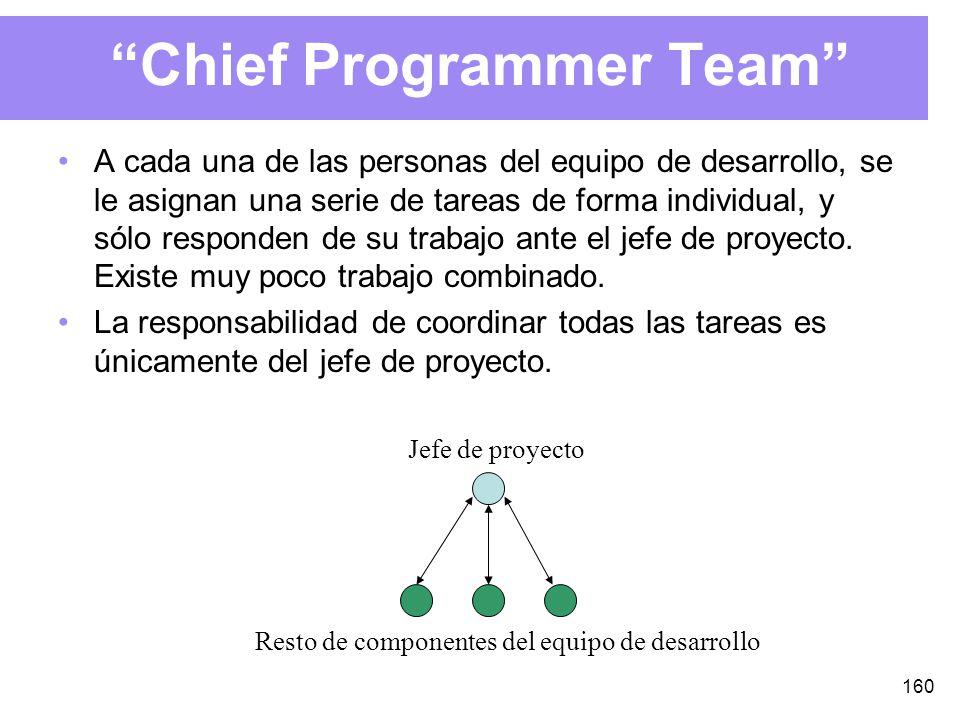 160 A cada una de las personas del equipo de desarrollo, se le asignan una serie de tareas de forma individual, y sólo responden de su trabajo ante el jefe de proyecto.