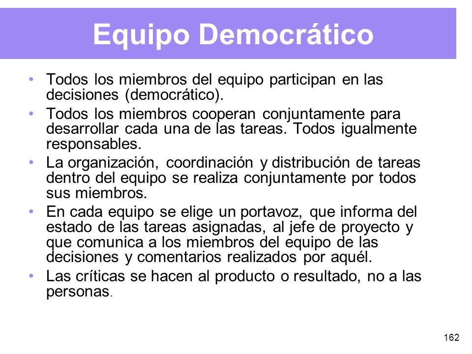 162 Equipo Democrático Todos los miembros del equipo participan en las decisiones (democrático).