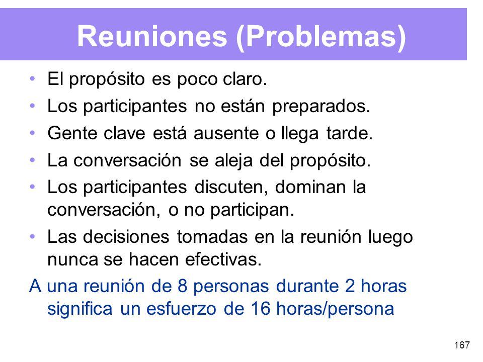 167 Reuniones (Problemas) El propósito es poco claro.