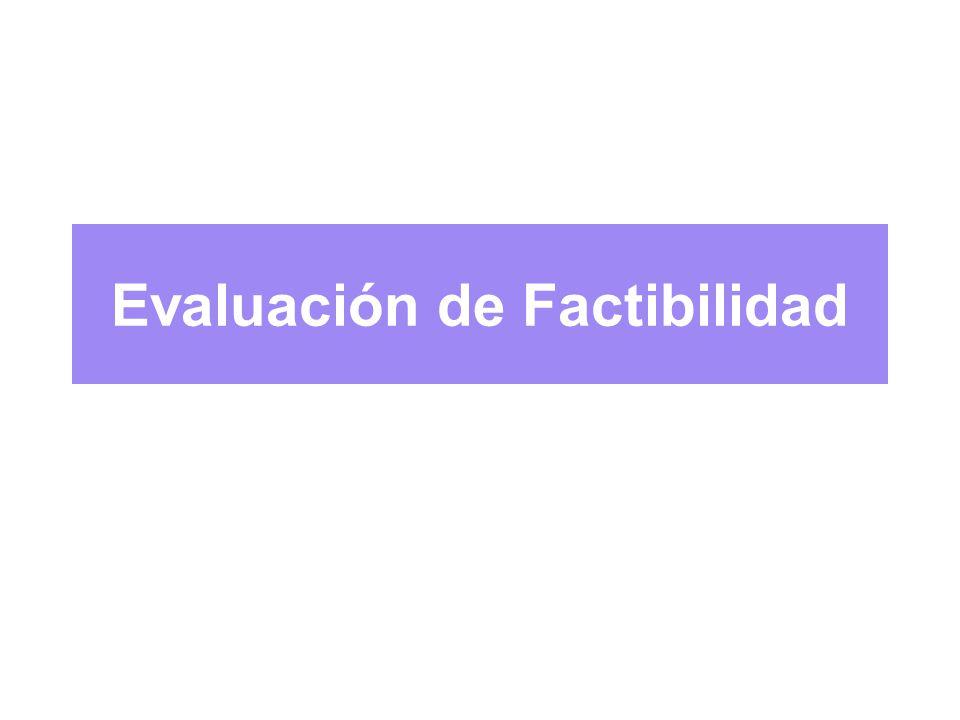 Evaluación de Factibilidad