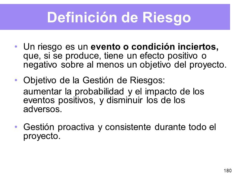 180 Definición de Riesgo Un riesgo es un evento o condición inciertos, que, si se produce, tiene un efecto positivo o negativo sobre al menos un objetivo del proyecto.