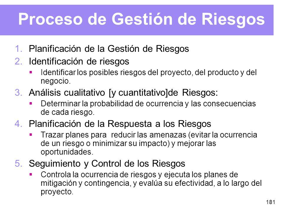 181 Proceso de Gestión de Riesgos 1.Planificación de la Gestión de Riesgos 2.Identificación de riesgos Identificar los posibles riesgos del proyecto, del producto y del negocio.