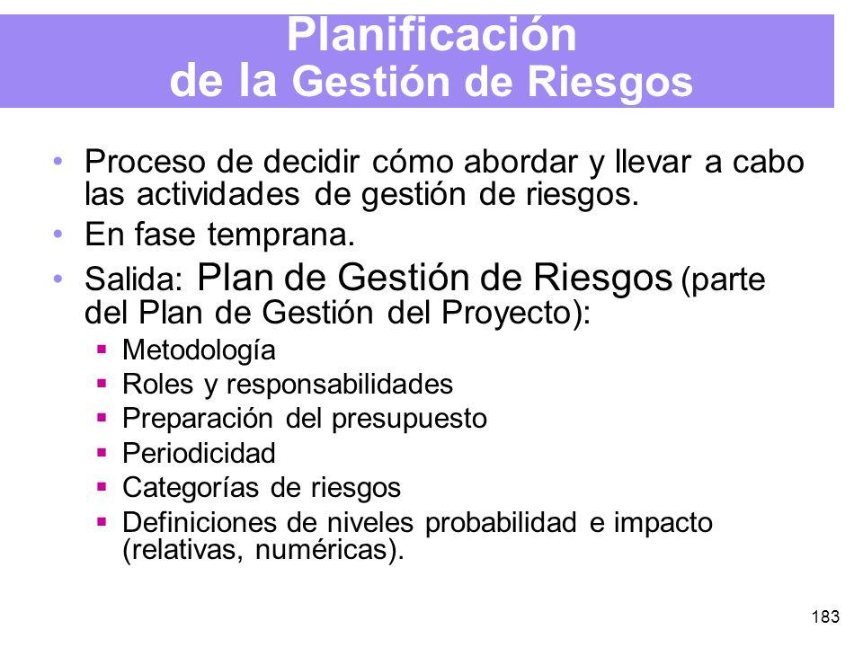183 Planificación de la Gestión de Riesgos Proceso de decidir cómo abordar y llevar a cabo las actividades de gestión de riesgos.