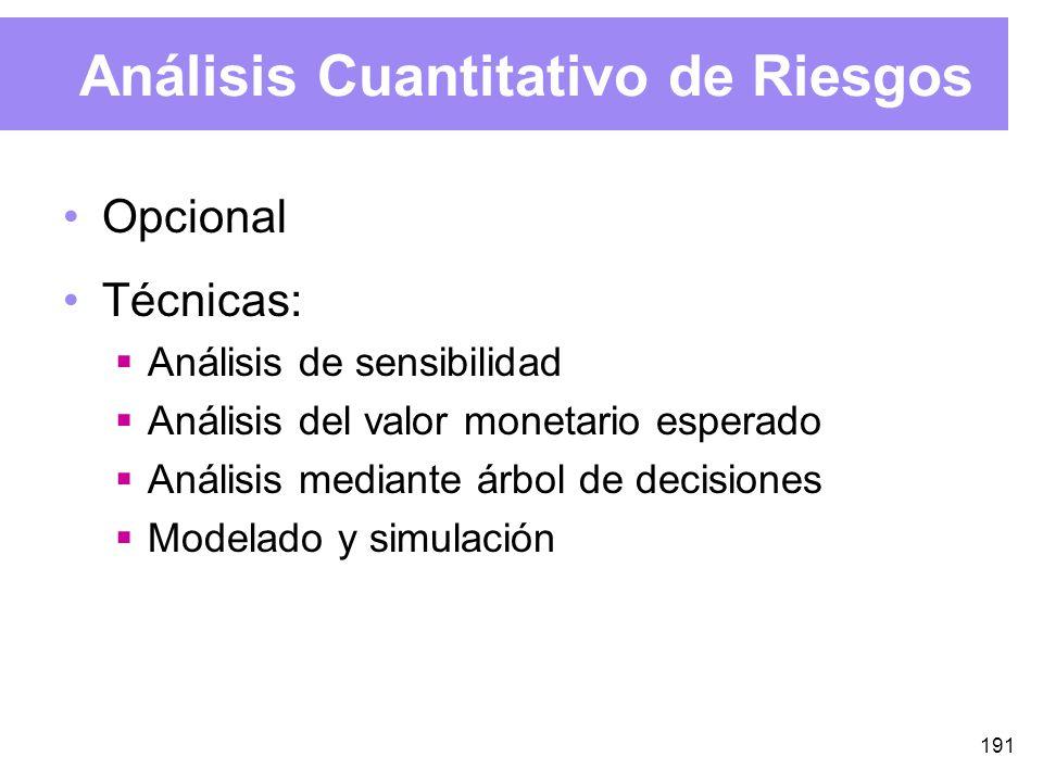 191 Análisis Cuantitativo de Riesgos Opcional Técnicas: Análisis de sensibilidad Análisis del valor monetario esperado Análisis mediante árbol de decisiones Modelado y simulación