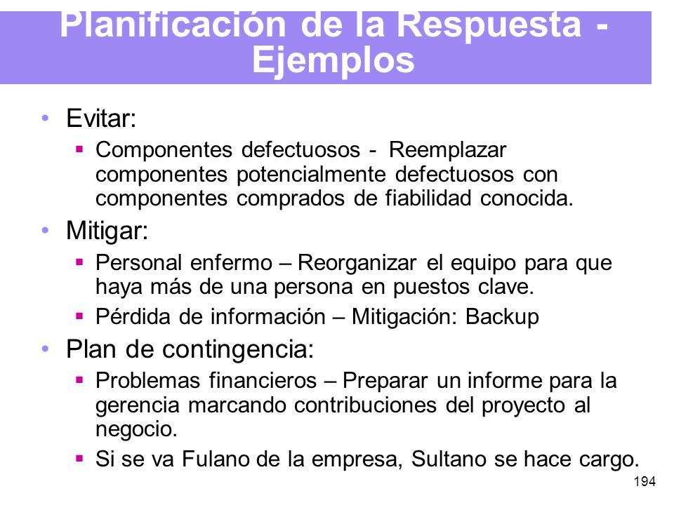 194 Planificación de la Respuesta - Ejemplos Evitar: Componentes defectuosos - Reemplazar componentes potencialmente defectuosos con componentes comprados de fiabilidad conocida.